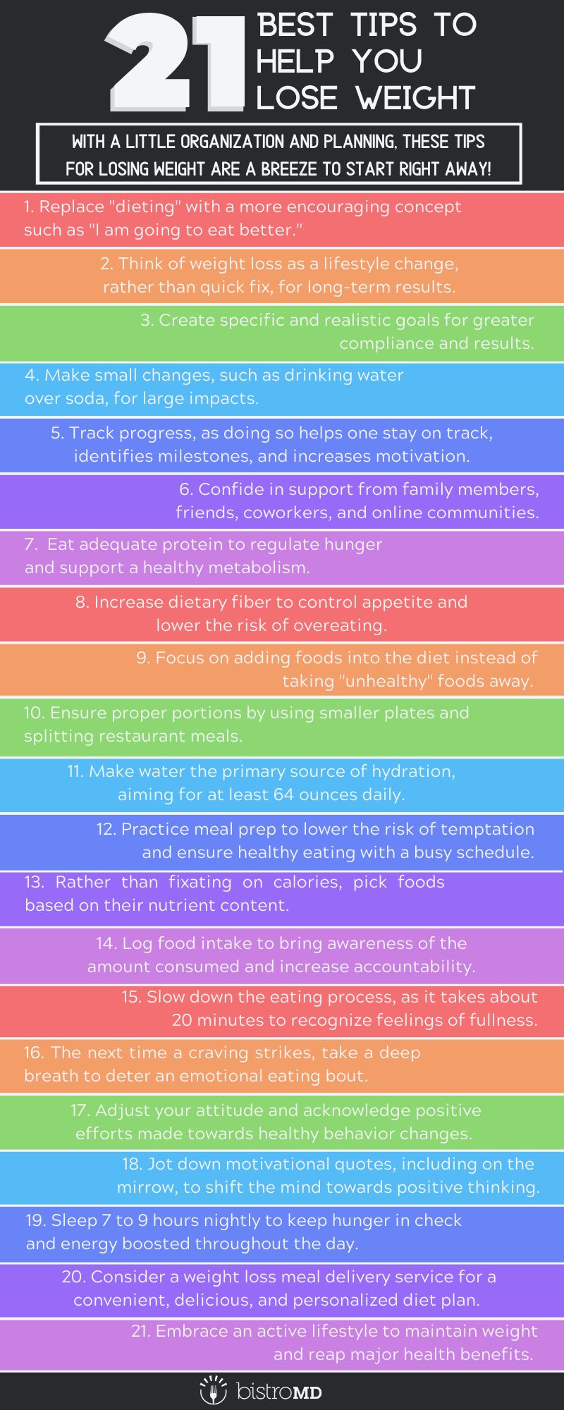 how to diet long term weight loss