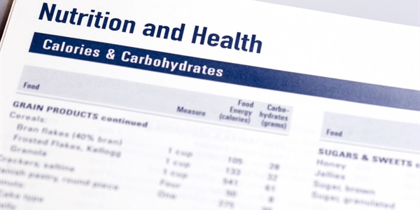 Recommended Calorie Intake: Say What?